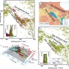 Figure from scientific paper showing maps and analysis of earthquakes in San Bernadino basin